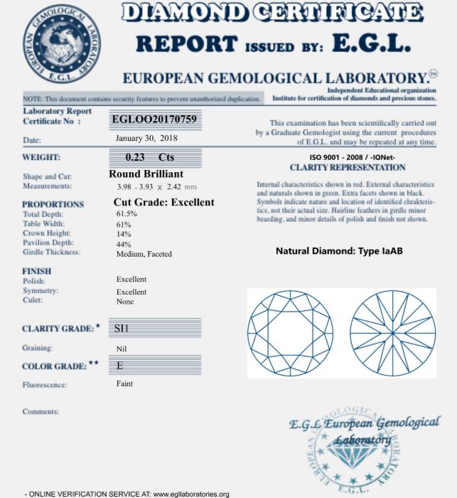 EGLOO20170759-0,23ct-ZP318-zlatnictvo-panaks